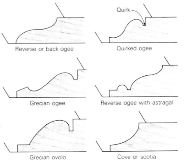 Chair rail moulding - Moulding