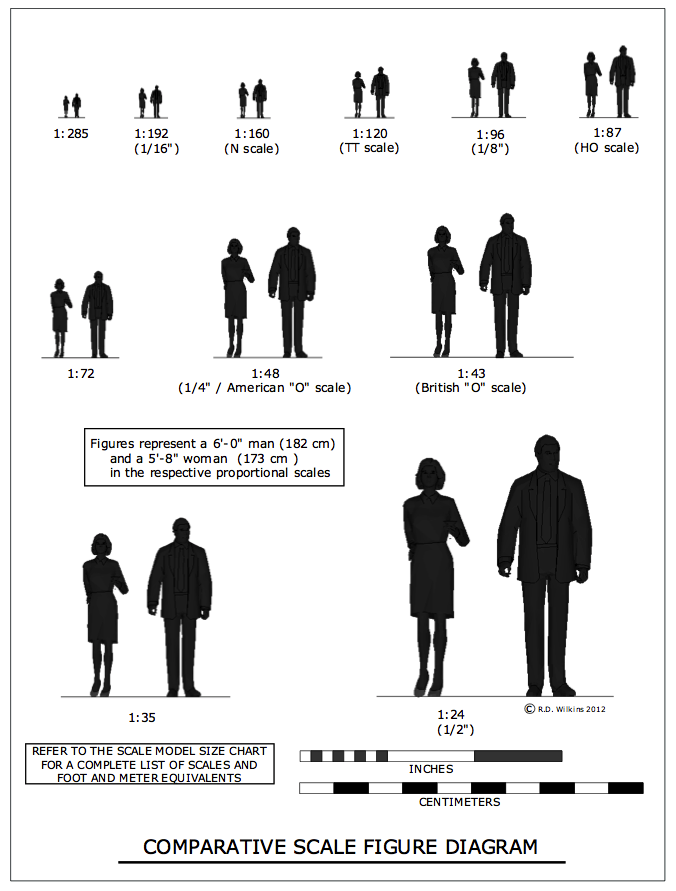 Comparative Scale Figure Diagram You Can Download A Pdf Copy Of