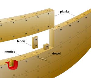 Greek ship construction - illustration by Eric Gaba