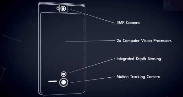 Schematic of how the Tango device works