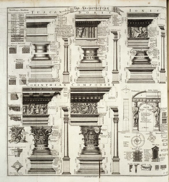 drawing of the classical orders from the 1728 edition of Chambers' Cyclopaedia