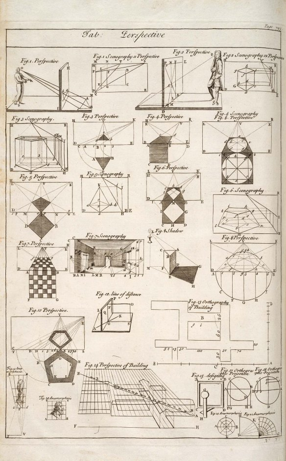 plate of drawings on the rules of perspective